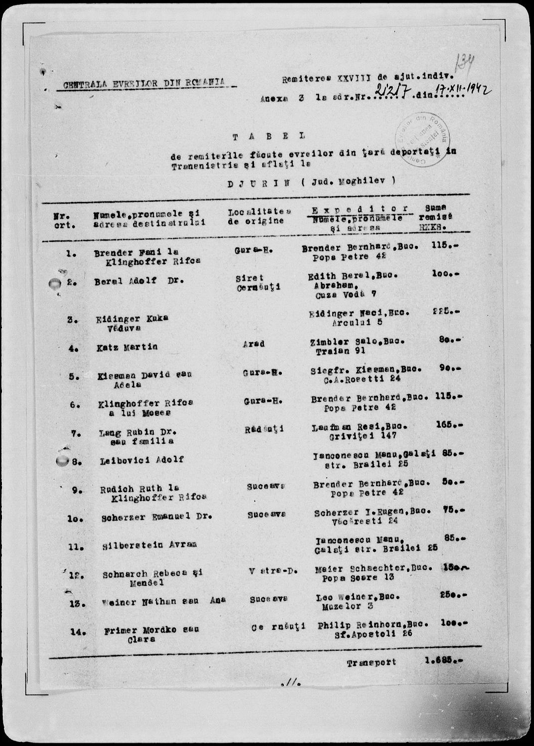 Cz-L] Help with document from the New Romanian List from